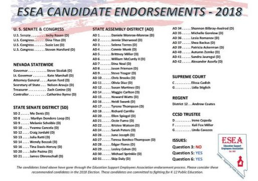 ESEA Candidate Endorsement 2018