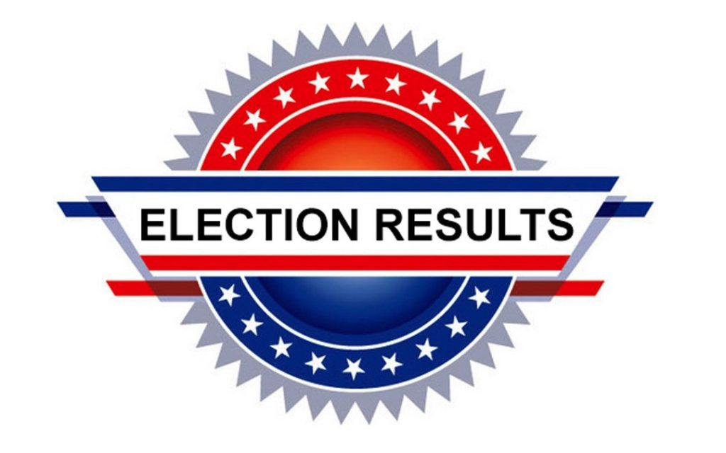 2019 Runoff Election Results